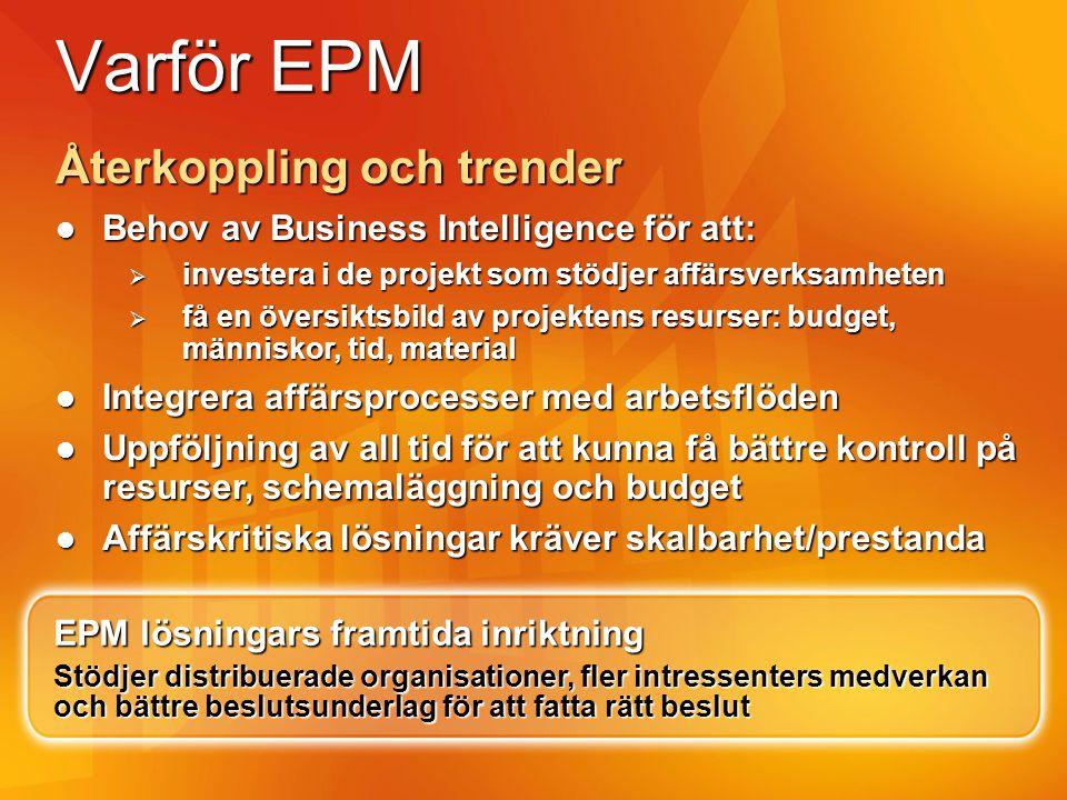 Varför EPM Återkoppling och trender Behov av Business Intelligence för att: Behov av Business Intelligence för att:  investera i de projekt som stödjer affärsverksamheten  få en översiktsbild av projektens resurser: budget, människor, tid, material Integrera affärsprocesser med arbetsflöden Integrera affärsprocesser med arbetsflöden Uppföljning av all tid för att kunna få bättre kontroll på resurser, schemaläggning och budget Uppföljning av all tid för att kunna få bättre kontroll på resurser, schemaläggning och budget Affärskritiska lösningar kräver skalbarhet/prestanda Affärskritiska lösningar kräver skalbarhet/prestanda EPM lösningars framtida inriktning Stödjer distribuerade organisationer, fler intressenters medverkan och bättre beslutsunderlag för att fatta rätt beslut
