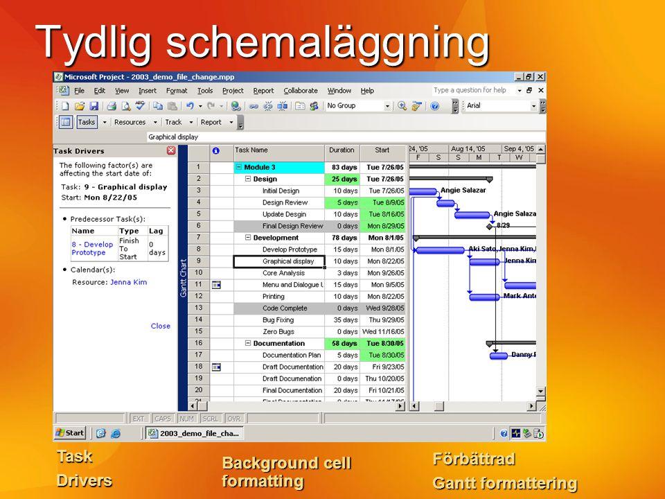 Tydlig schemaläggning Förbättrad Gantt formattering Background cell formatting TaskDrivers