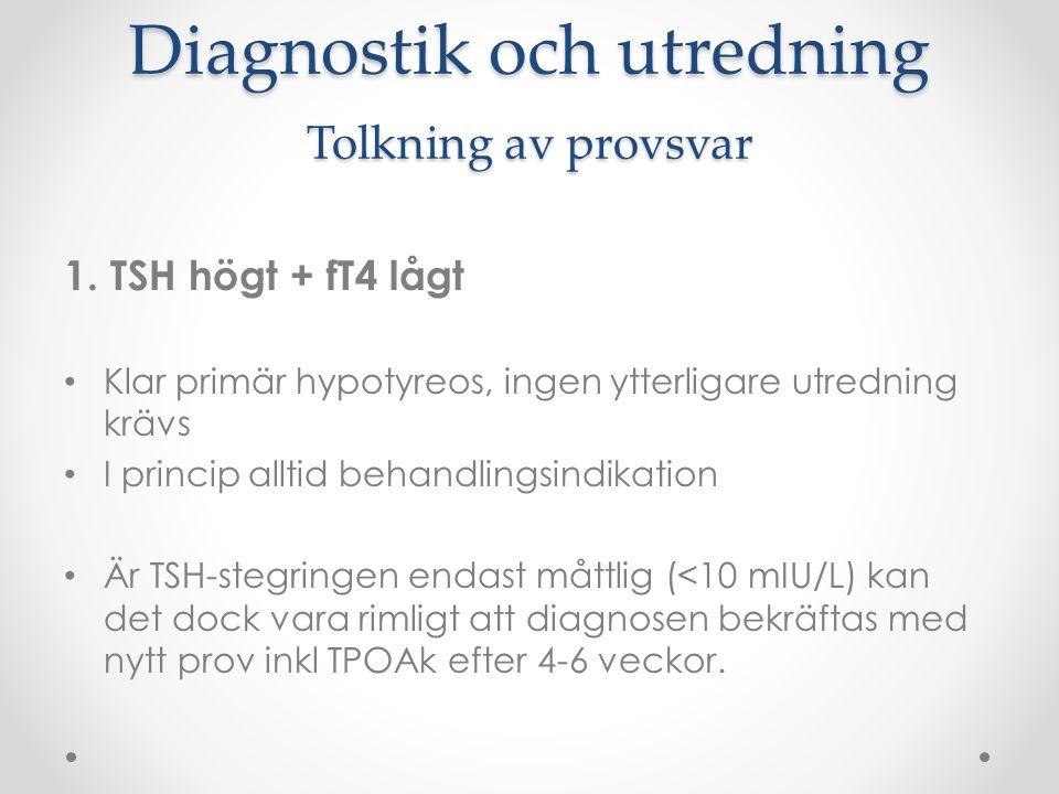 Diagnostik och utredning Tolkning av provsvar 1. TSH högt + fT4 lågt Klar primär hypotyreos, ingen ytterligare utredning krävs I princip alltid behand