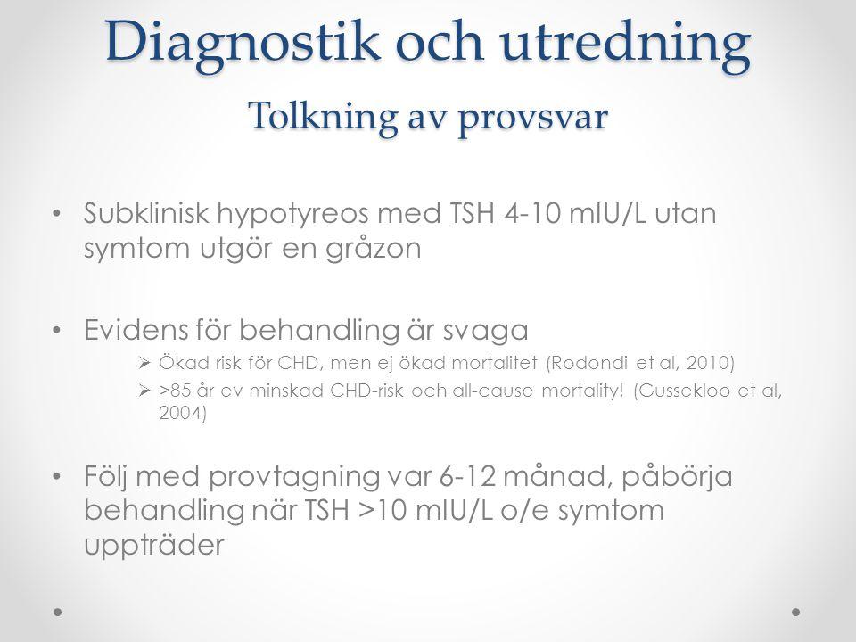 Diagnostik och utredning Tolkning av provsvar Subklinisk hypotyreos med TSH 4-10 mIU/L utan symtom utgör en gråzon Evidens för behandling är svaga  Ö