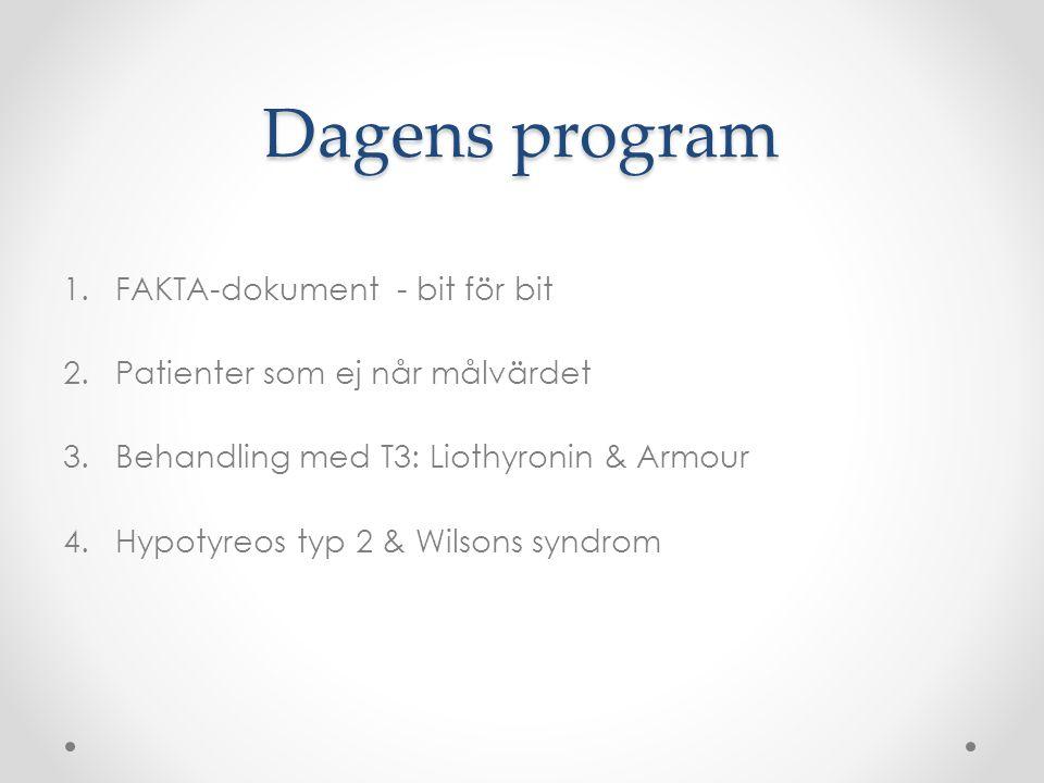 Dagens program 1.FAKTA-dokument - bit för bit 2.Patienter som ej når målvärdet 3.Behandling med T3: Liothyronin & Armour 4.Hypotyreos typ 2 & Wilsons