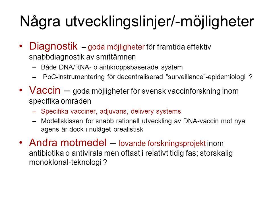Några utvecklingslinjer/-möjligheter Diagnostik – goda möjligheter för framtida effektiv snabbdiagnostik av smittämnen –Både DNA/RNA- o antikroppsbase