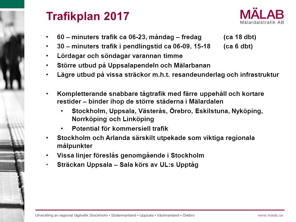 Trafikplan 2017 60 – minuters trafik ca 06-23, måndag – fredag(ca 18 dbt) 30 – minuters trafik i pendlingstid ca 06-09, 15-18(ca 6 dbt) Lördagar och s