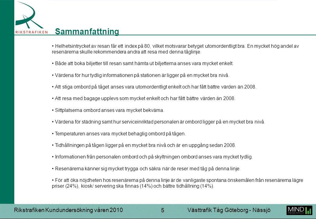 Rikstrafiken Kundundersökning våren 2010Västtrafik Tåg Göteborg - Nässjö 5 Helhetsintrycket av resan får ett index på 80, vilket motsvarar betyget utomordentligt bra.