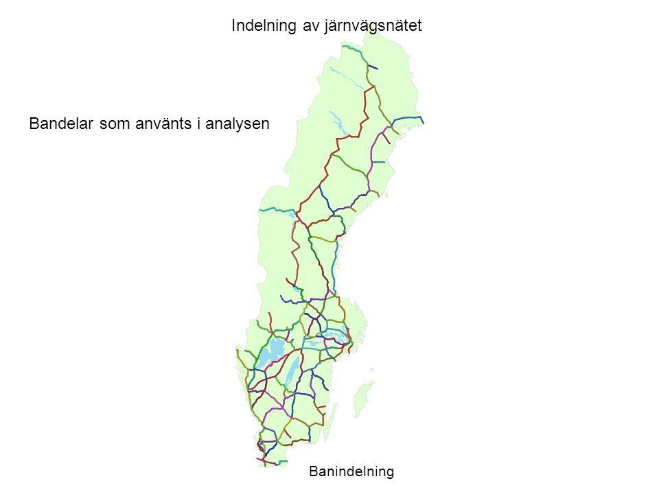 Indelning av järnvägsnätet Bandelar som använts i analysen Banindelning