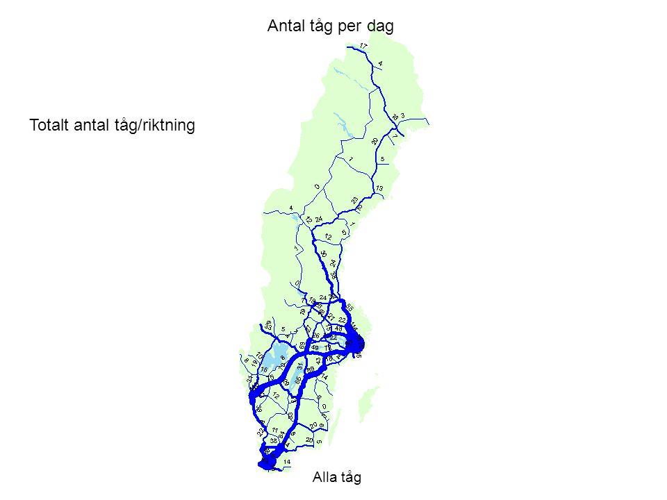 Antal tåg per dag Totalt antal tåg/riktning Alla tåg