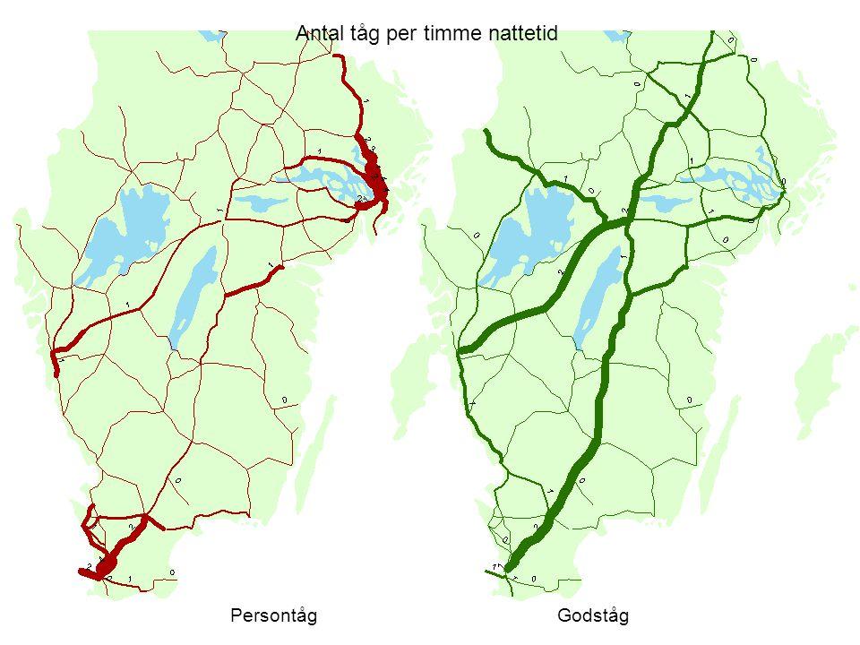 Antal tåg per timme nattetid PersontågGodståg
