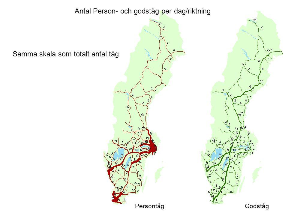 Antal Person- och godståg per dag/riktning Samma skala som totalt antal tåg PersontågGodståg