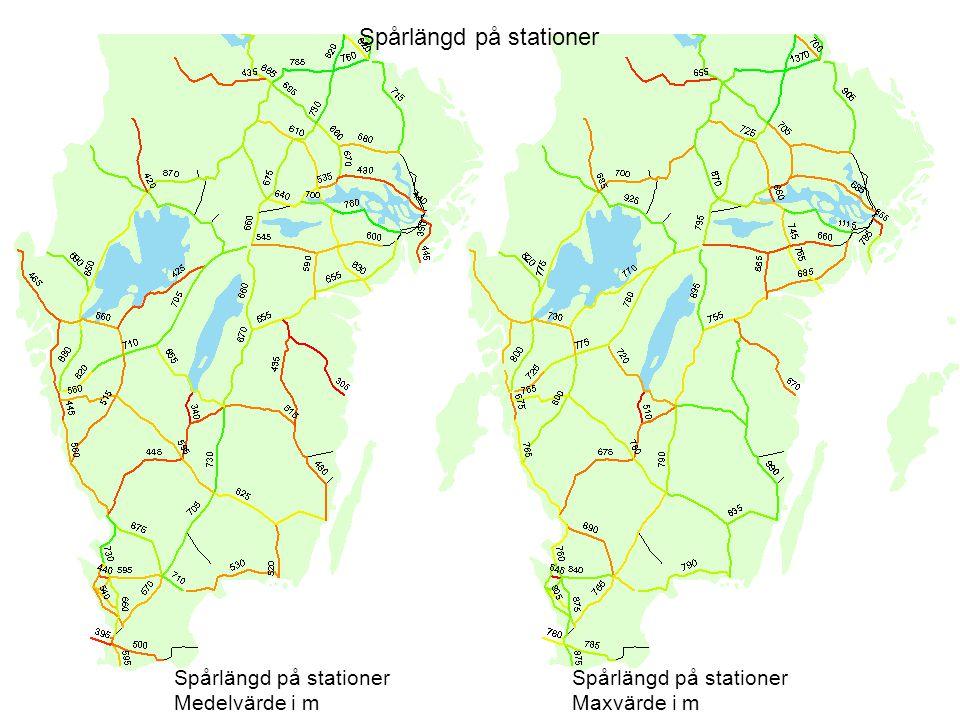 Spårlängd på stationer Medelvärde i m Spårlängd på stationer Maxvärde i m