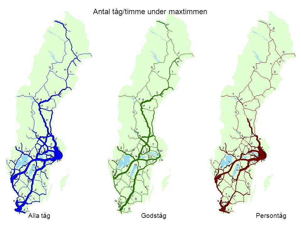 Antal tåg/timme under maxtimmen Alla tågGodstågPersontåg