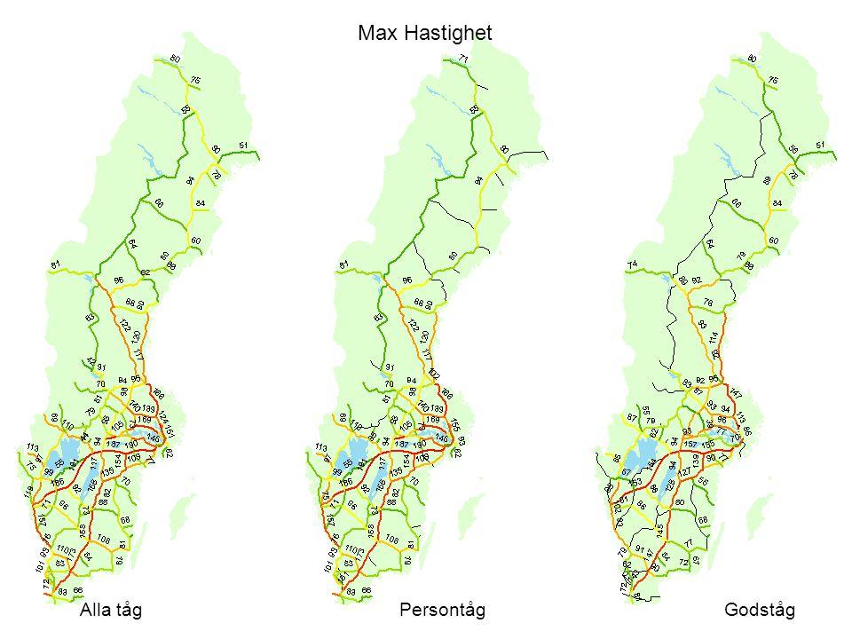 Max Hastighet Alla tågPersontågGodståg