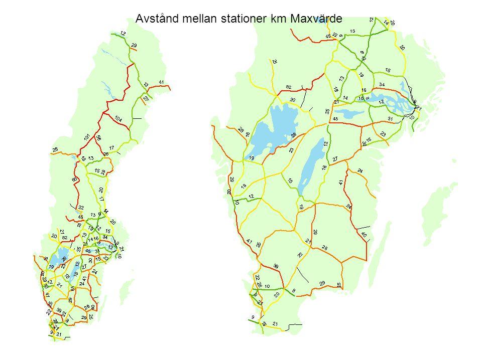 Avstånd mellan stationer km Maxvärde
