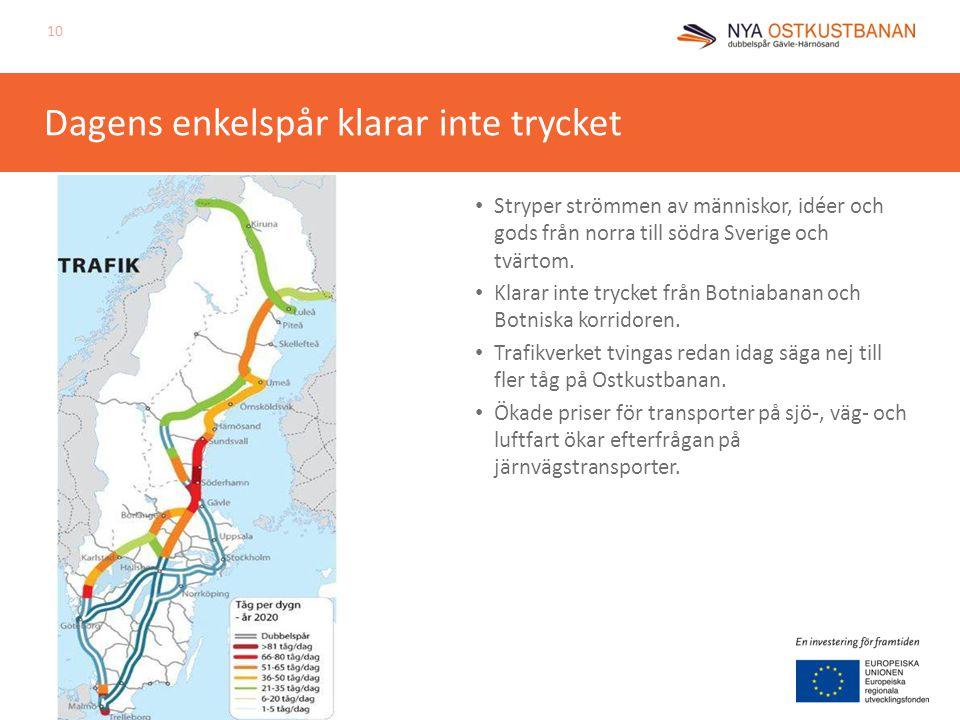 Dagens enkelspår klarar inte trycket Stryper strömmen av människor, idéer och gods från norra till södra Sverige och tvärtom. Klarar inte trycket från