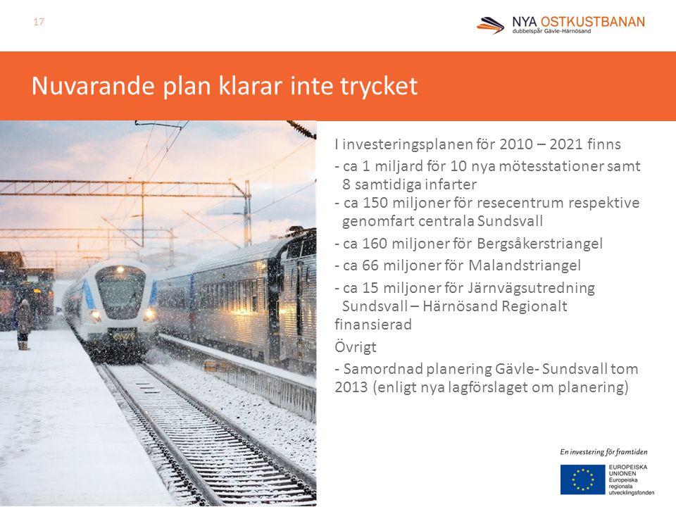 Nuvarande plan klarar inte trycket I investeringsplanen för 2010 – 2021 finns - ca 1 miljard för 10 nya mötesstationer samt 8 samtidiga infarter - ca