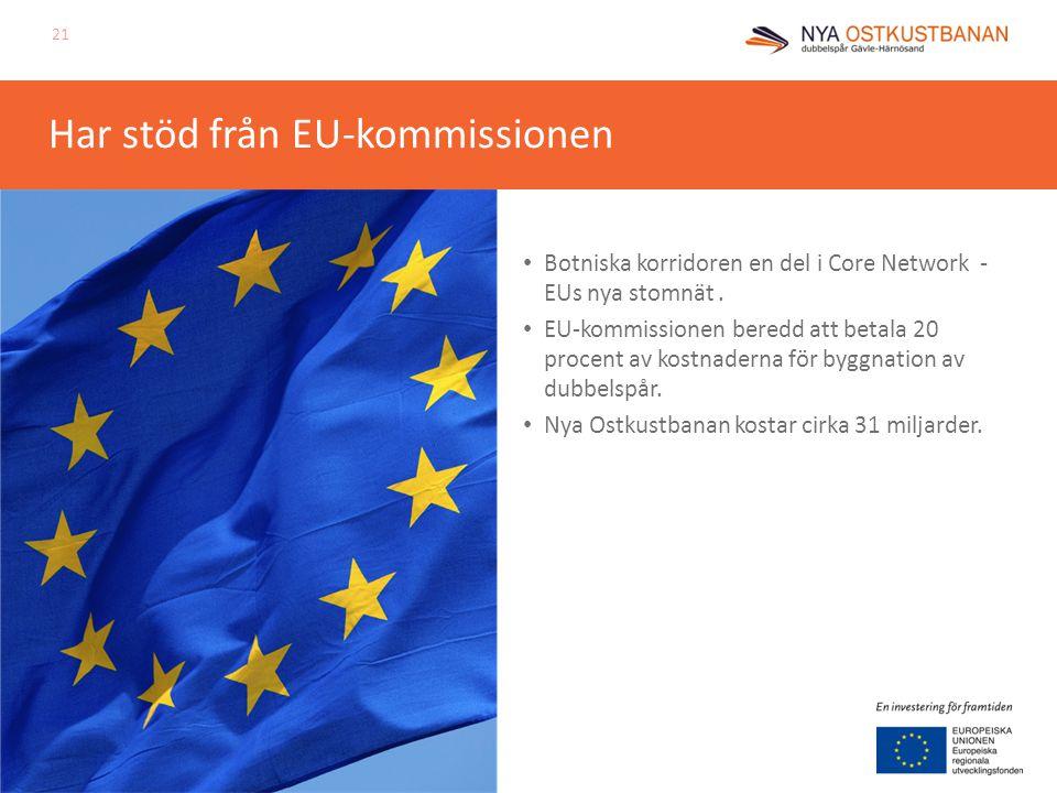 Har stöd från EU-kommissionen Botniska korridoren en del i Core Network - EUs nya stomnät. EU-kommissionen beredd att betala 20 procent av kostnaderna