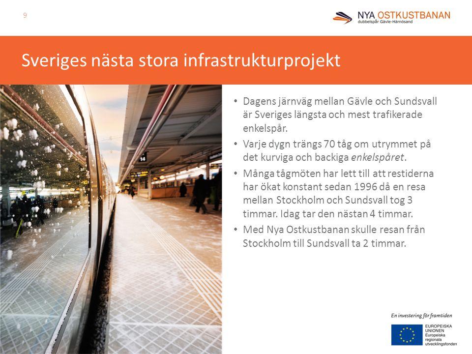Sveriges nästa stora infrastrukturprojekt Dagens järnväg mellan Gävle och Sundsvall är Sveriges längsta och mest trafikerade enkelspår. Varje dygn trä