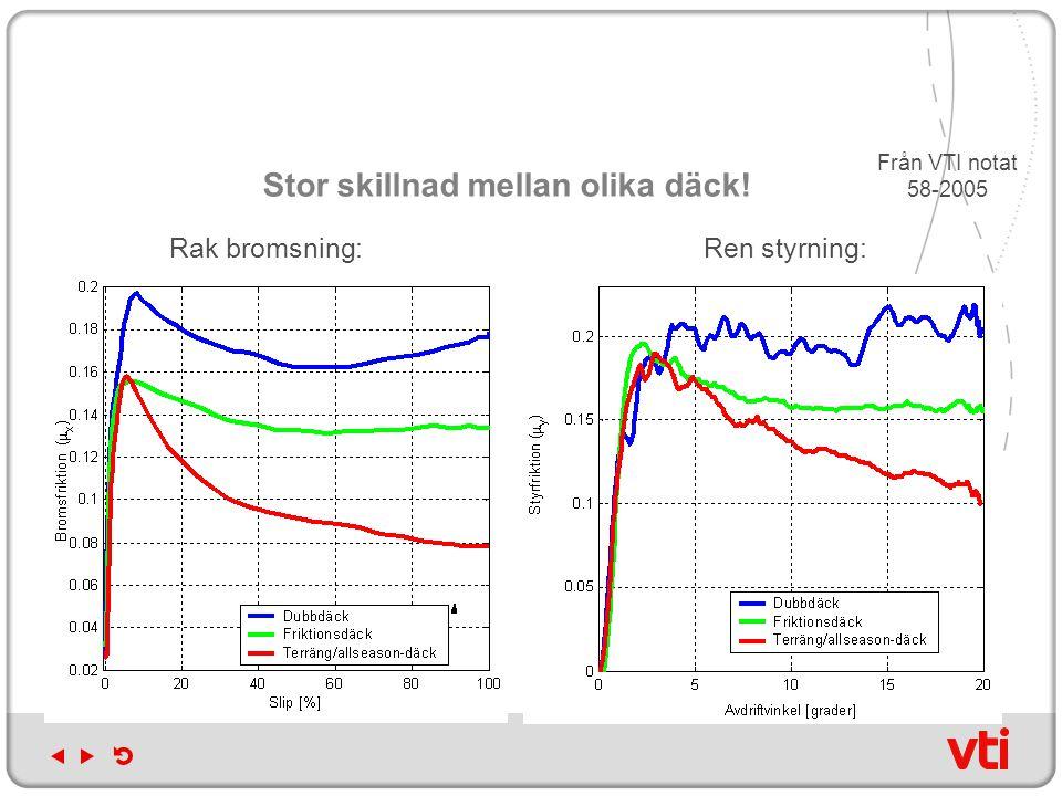 Rak bromsning:Ren styrning: Stor skillnad mellan olika däck! Från VTI notat 58-2005