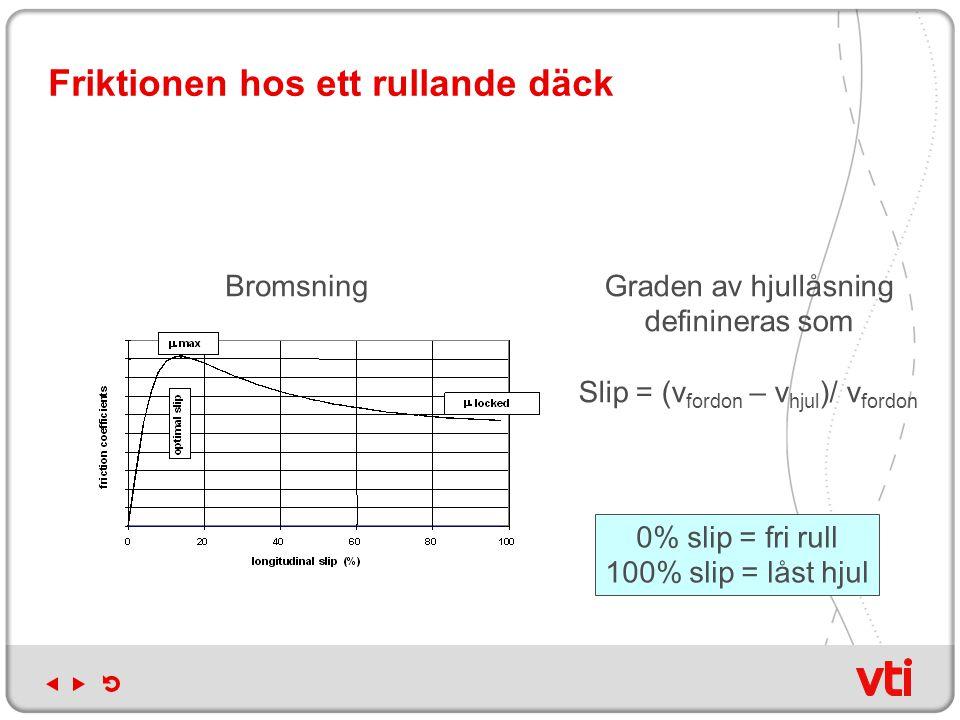 Friktionen hos ett rullande däck BromsningGraden av hjullåsning definineras som Slip = (v fordon – v hjul )/ v fordon 0% slip = fri rull 100% slip = l