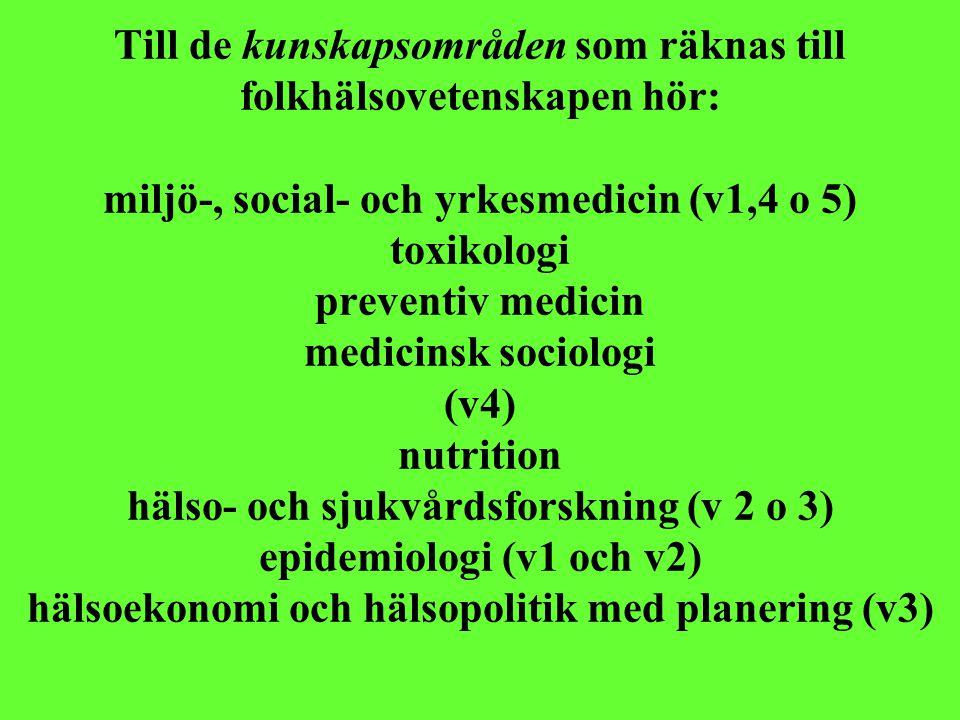 Till de kunskapsområden som räknas till folkhälsovetenskapen hör: miljö-, social- och yrkesmedicin (v1,4 o 5) toxikologi preventiv medicin medicinsk s
