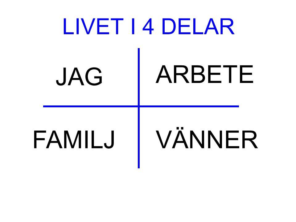 JAG VÄNNER ARBETE FAMILJ LIVET I 4 DELAR