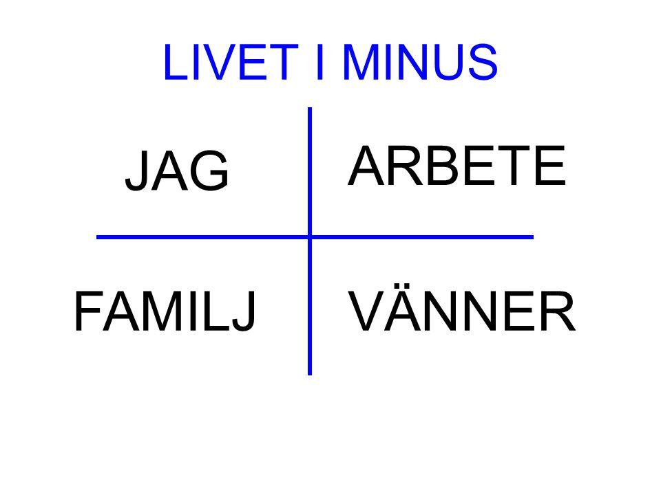 JAG VÄNNER ARBETE FAMILJ LIVET I MINUS