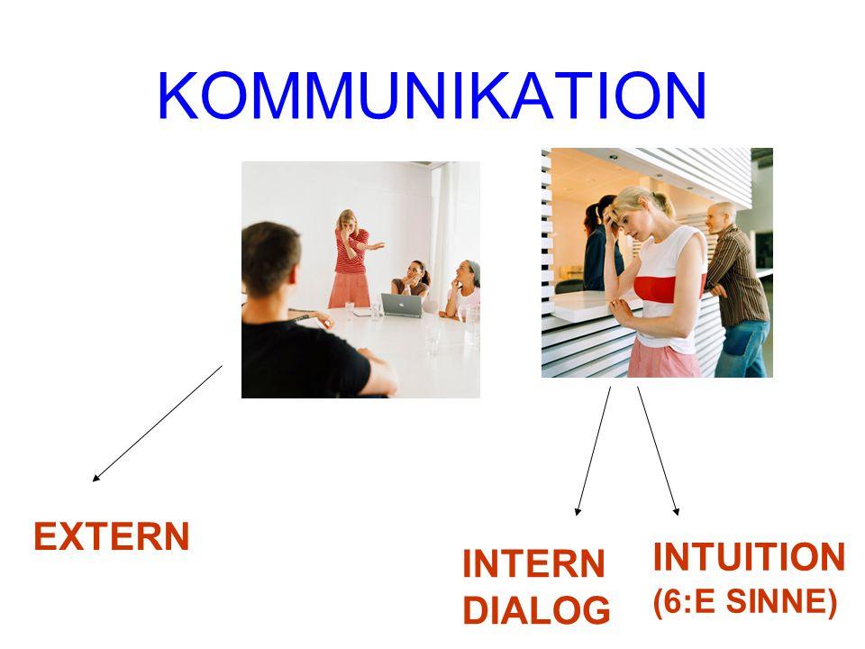 KOMMUNIKATION EXTERN INTERN DIALOG INTUITION (6:E SINNE)