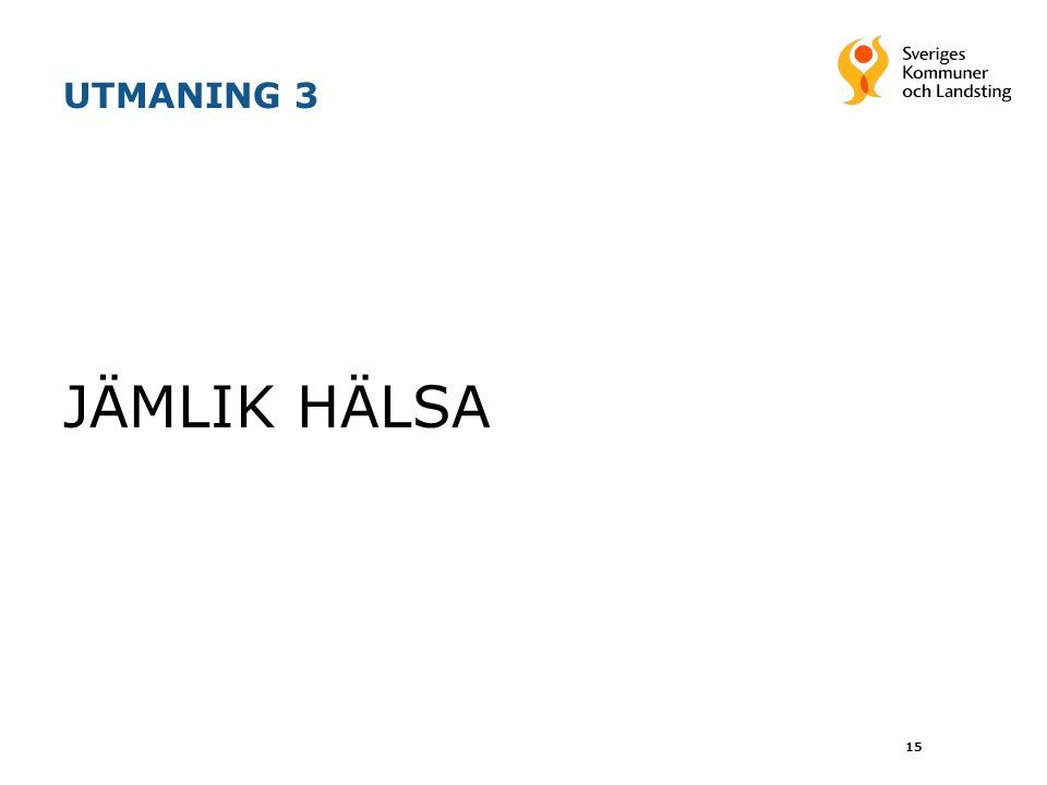 UTMANING 3 JÄMLIK HÄLSA 15
