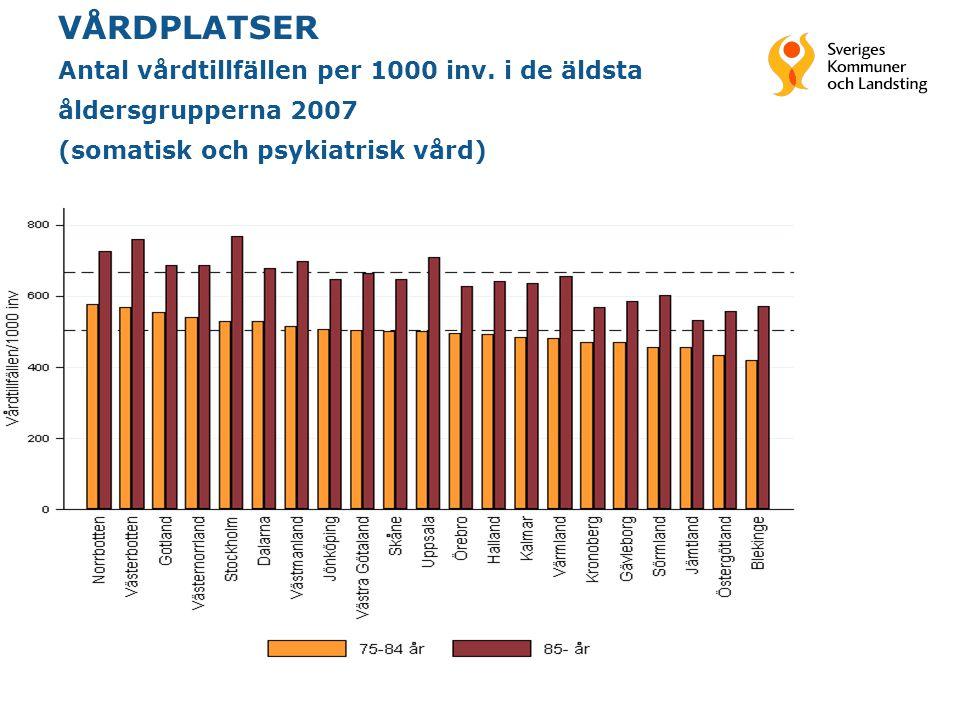 VÅRDPLATSER Antal vårdtillfällen per 1000 inv. i de äldsta åldersgrupperna 2007 (somatisk och psykiatrisk vård)