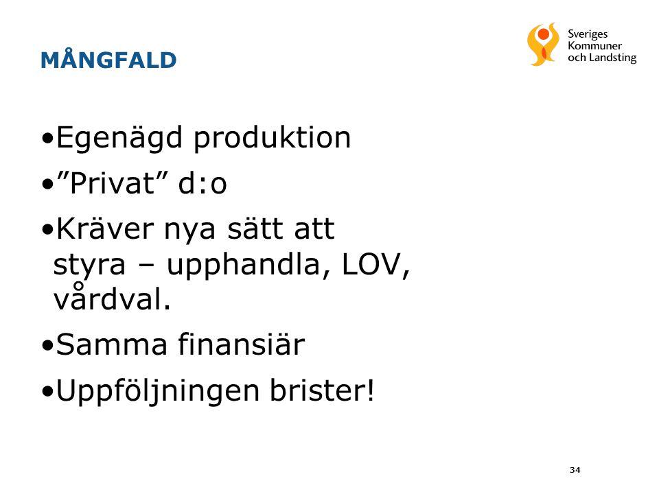 """MÅNGFALD Egenägd produktion """"Privat"""" d:o Kräver nya sätt att styra – upphandla, LOV, vårdval. Samma finansiär Uppföljningen brister! 34"""