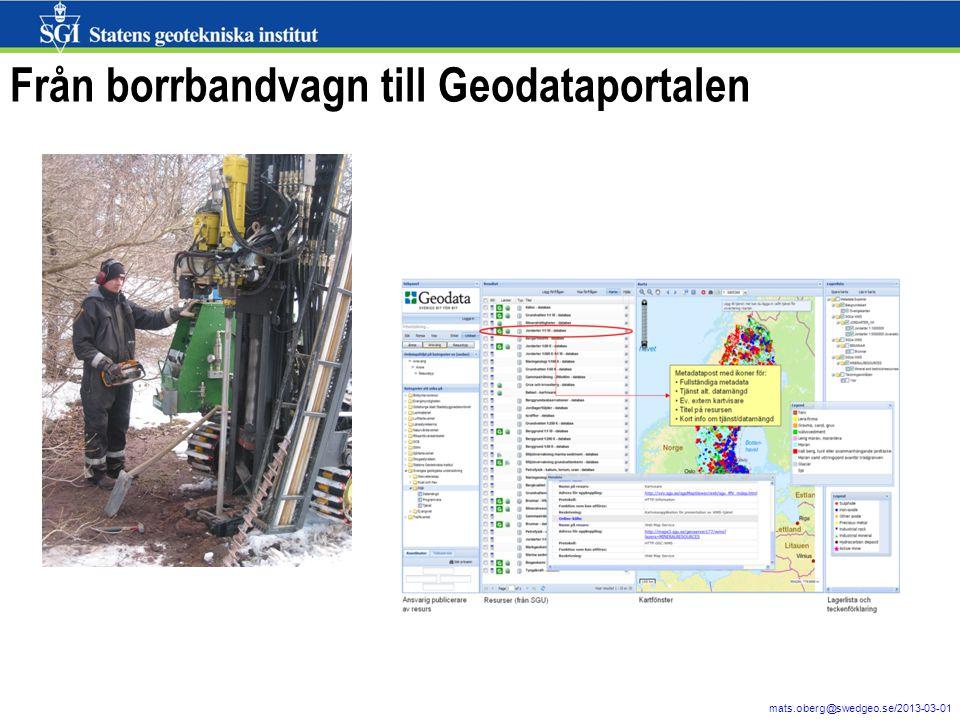 2 mats.oberg@swedgeo.se/2013-03-01 Från borrbandvagn till Geodataportalen