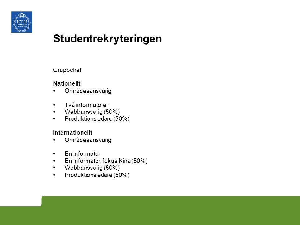 Vad gör ni egentligen? Vårt uppdrag i dagsläget är… …marknadskommunikativa strategier och efterföljande aktiviteter för att rekrytera studenter på grund- och avancerad nivå (nat/int) …till närmast söktillfälle …prioriterade regioner …inte exchange …inte PhD