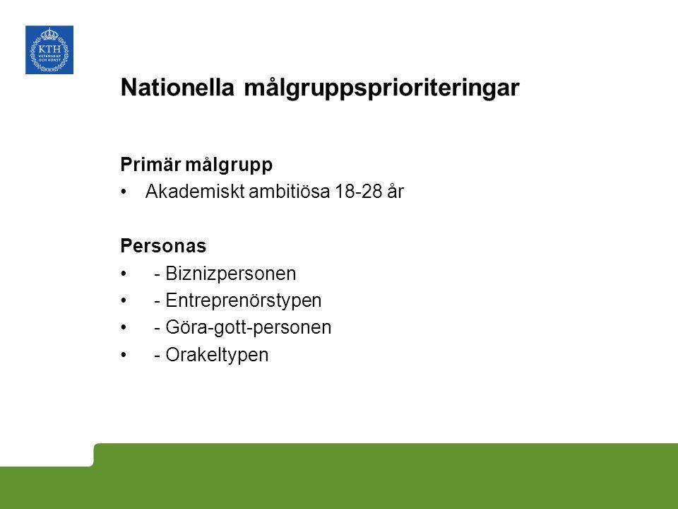 Nationella utmaningar Teknikvetenskapliga studier Bilden av ingenjörsrollen Bilden av KTH och...
