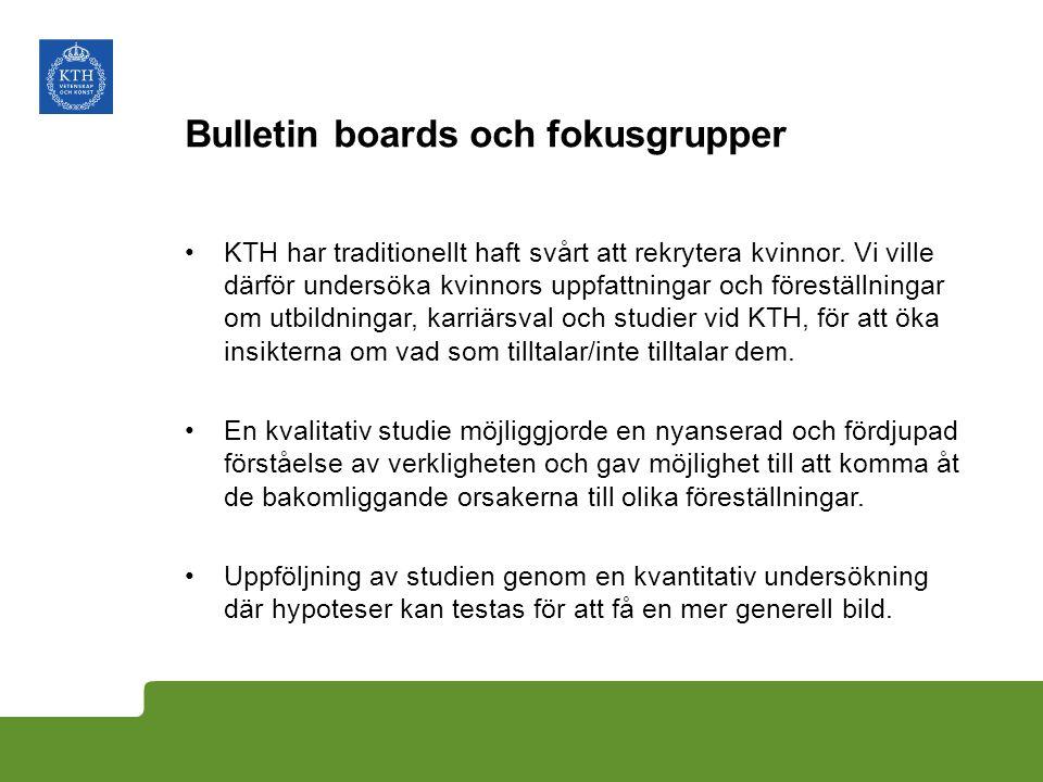 Bulletin boards och fokusgrupper - metod Den kvalitativa undersökningen genomfördes via fokusgrupper på nätet (tre grupper Bulletin board).