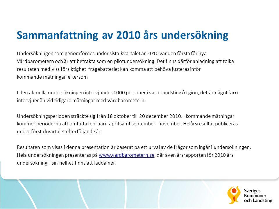 Sammanfattning av 2010 års undersökning Undersökningen som genomfördes under sista kvartalet år 2010 var den första för nya Vårdbarometern och är att betrakta som en pilotundersökning.