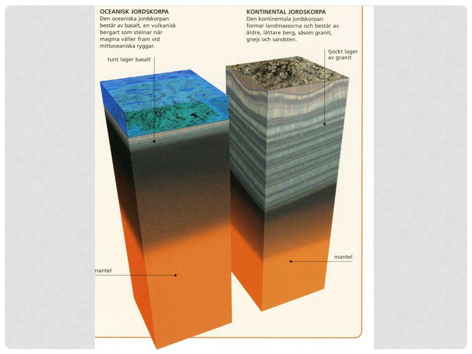 DEN GEOLOGISKA TIDSSKALAN Det kan vara svårt att få grepp om när saker och ting faktiskt skett i jordens utveckling.