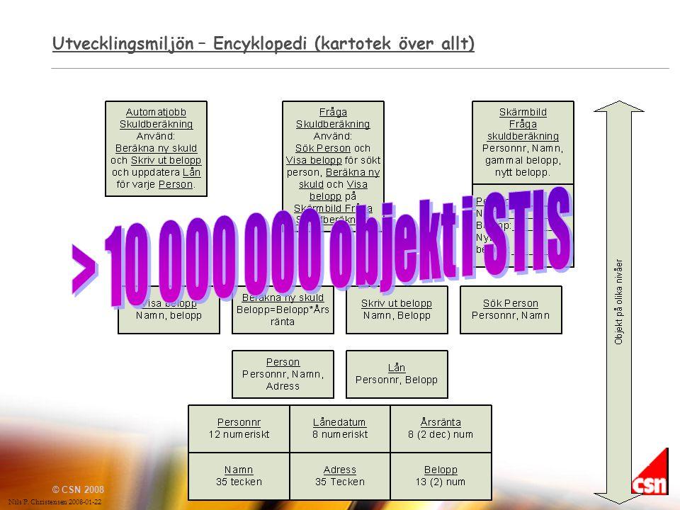© CSN 2008 Nils P. Christensen 2008-01-22 Utvecklingsmiljön – Encyklopedi (kartotek över allt)