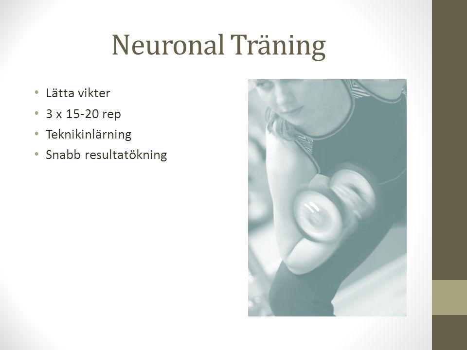 Neuronal Träning Lätta vikter 3 x 15-20 rep Teknikinlärning Snabb resultatökning
