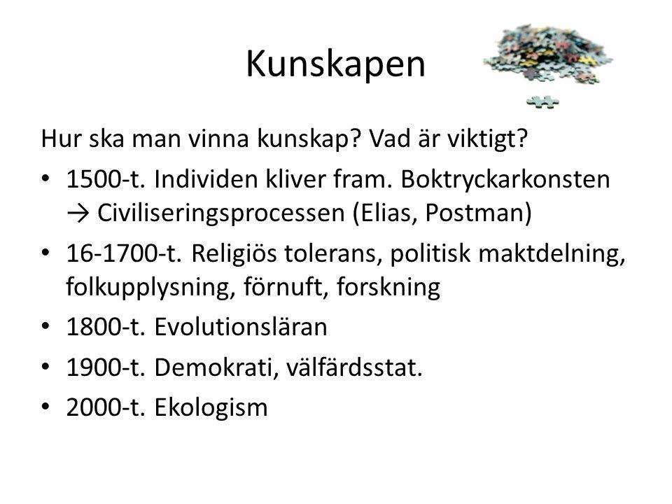 Kunskapen Hur ska man vinna kunskap? Vad är viktigt? 1500-t. Individen kliver fram. Boktryckarkonsten → Civiliseringsprocessen (Elias, Postman) 16-170