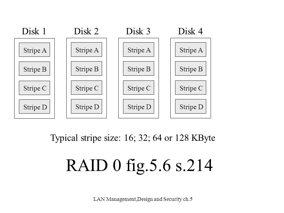 LAN Management,Design and Security ch.5 Stripe A Stripe B Stripe C Stripe D Stripe A Stripe B Stripe C Stripe D Stripe A Stripe B Stripe C Stripe D St