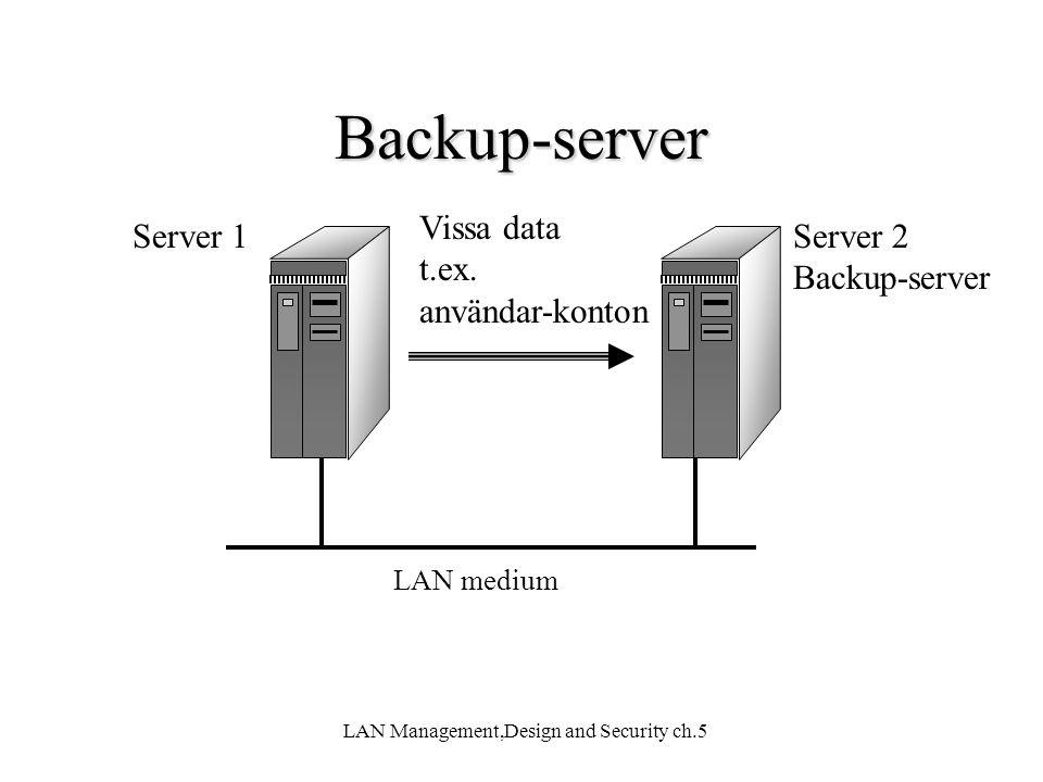 LAN Management,Design and Security ch.5 LAN medium Backup-server Server 1Server 2 Backup-server Vissa data t.ex. användar-konton