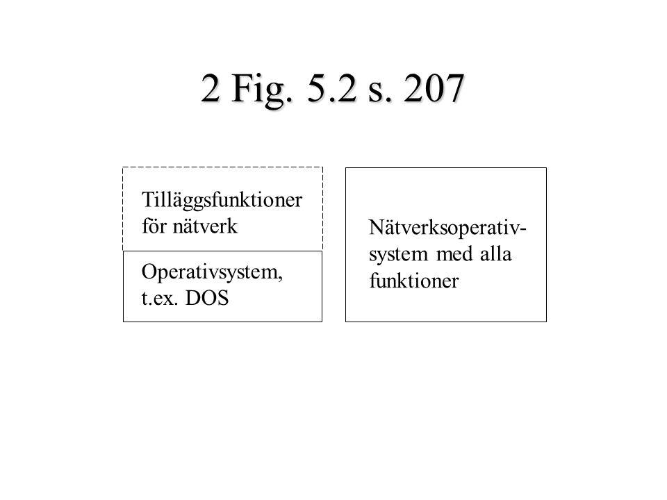 Operativsystem, t.ex. DOS Tilläggsfunktioner för nätverk Nätverksoperativ- system med alla funktioner 2 Fig. 5.2 s. 207