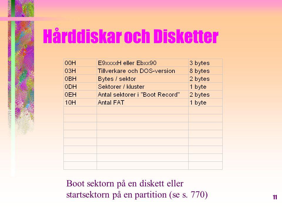 11 Hårddiskar och Disketter Boot sektorn på en diskett eller startsektorn på en partition (se s.