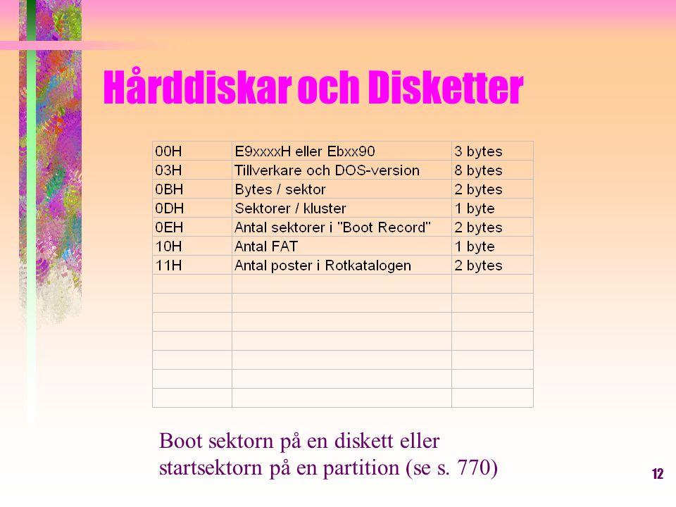 12 Hårddiskar och Disketter Boot sektorn på en diskett eller startsektorn på en partition (se s.