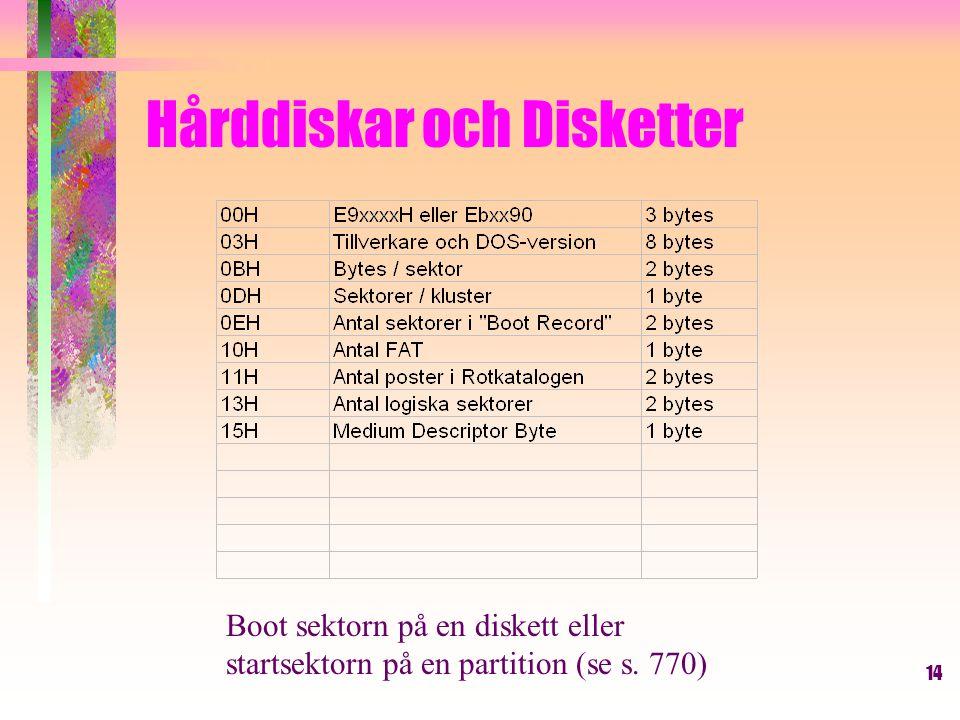 14 Hårddiskar och Disketter Boot sektorn på en diskett eller startsektorn på en partition (se s.