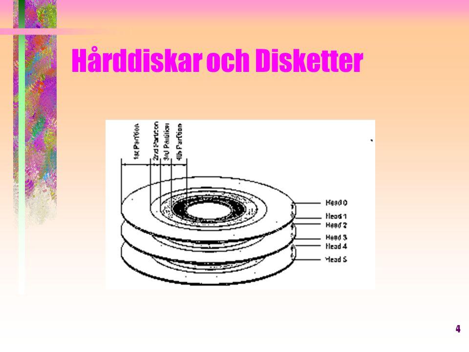 15 Hårddiskar och Disketter Boot sektorn på en diskett eller startsektorn på en partition (se s.