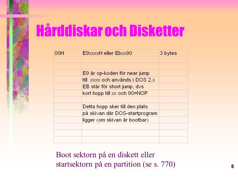 17 Hårddiskar och Disketter Boot sektorn på en diskett eller startsektorn på en partition (se s.