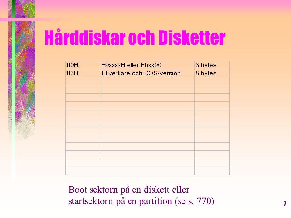 8 Hårddiskar och Disketter Boot sektorn på en diskett eller startsektorn på en partition (se s.