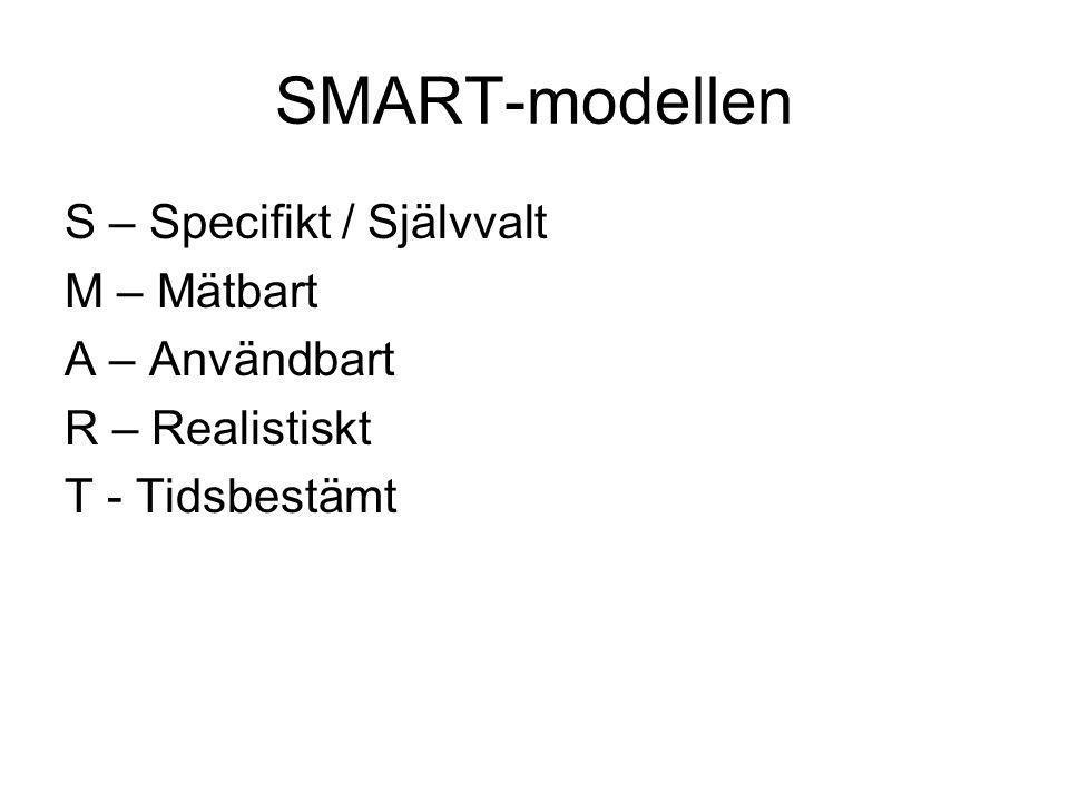 SMART-modellen S – Specifikt / Självvalt M – Mätbart A – Användbart R – Realistiskt T - Tidsbestämt