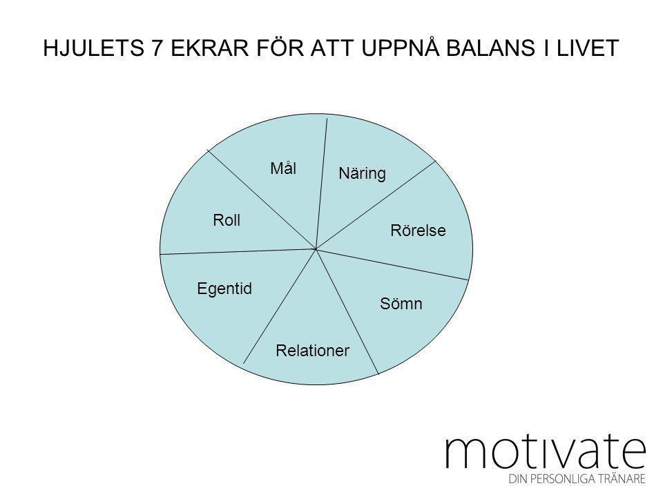 HJULETS 7 EKRAR FÖR ATT UPPNÅ BALANS I LIVET Mål Näring Rörelse Sömn Relationer Egentid Roll