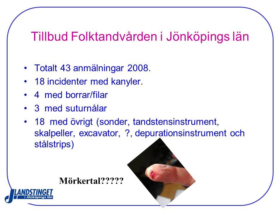 Tillbud Folktandvården i Jönköpings län Totalt 43 anmälningar 2008. 18 incidenter med kanyler. 4 med borrar/filar 3 med suturnålar 18 med övrigt (sond